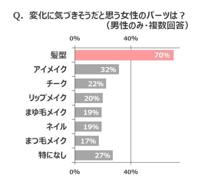 %e3%82%b0%e3%83%a9%e3%83%951