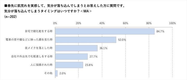 %e3%82%b0%e3%83%a9%e3%83%95%e2%91%a7