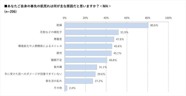 %e3%82%b0%e3%83%a9%e3%83%95%e2%91%a1