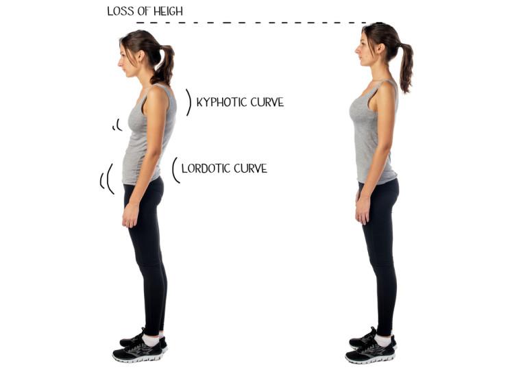 正しい姿勢の作り方