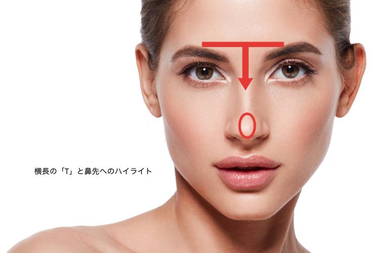 横長のTゾーン+鼻先
